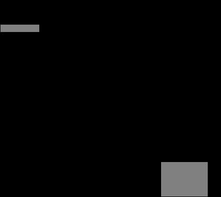 Le catalyse